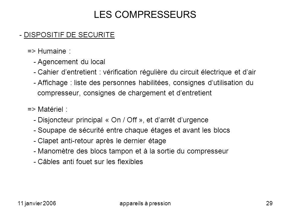 LES COMPRESSEURS - DISPOSITIF DE SECURITE => Humaine :