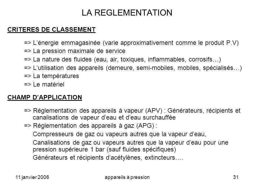 LA REGLEMENTATION CRITERES DE CLASSEMENT