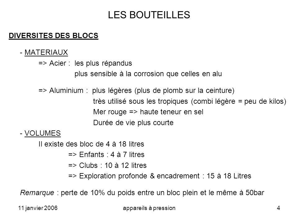 LES BOUTEILLES DIVERSITES DES BLOCS - MATERIAUX