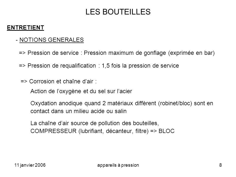 LES BOUTEILLES ENTRETIENT - NOTIONS GENERALES