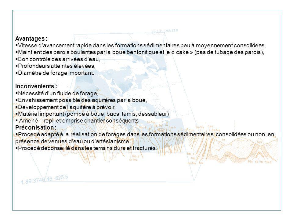 Avantages : Vitesse d'avancement rapide dans les formations sédimentaires peu à moyennement consolidées,