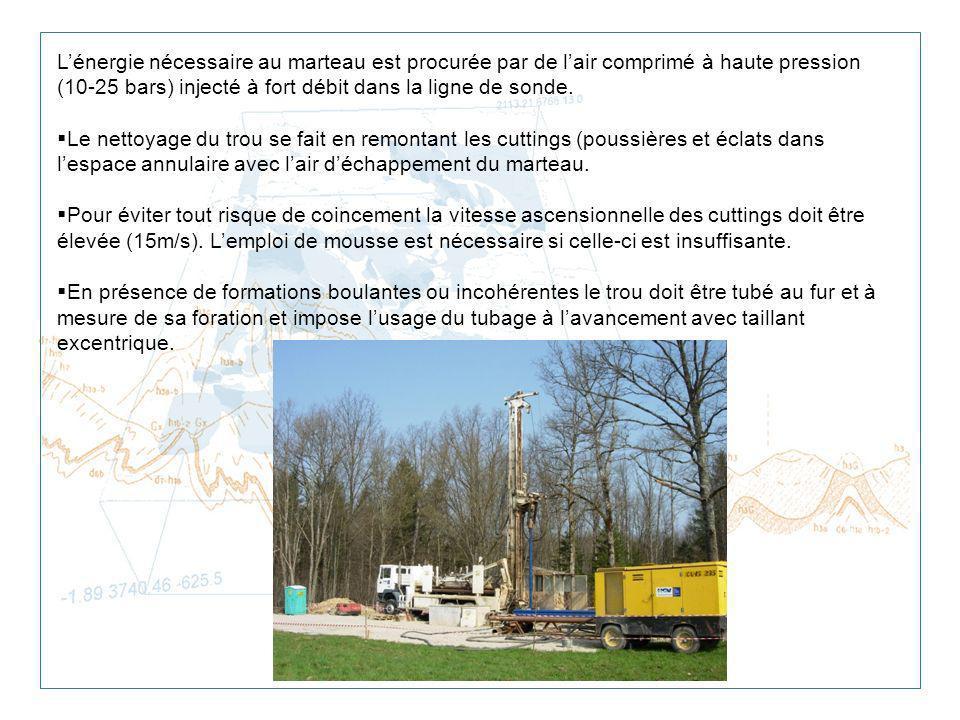 L'énergie nécessaire au marteau est procurée par de l'air comprimé à haute pression (10-25 bars) injecté à fort débit dans la ligne de sonde.