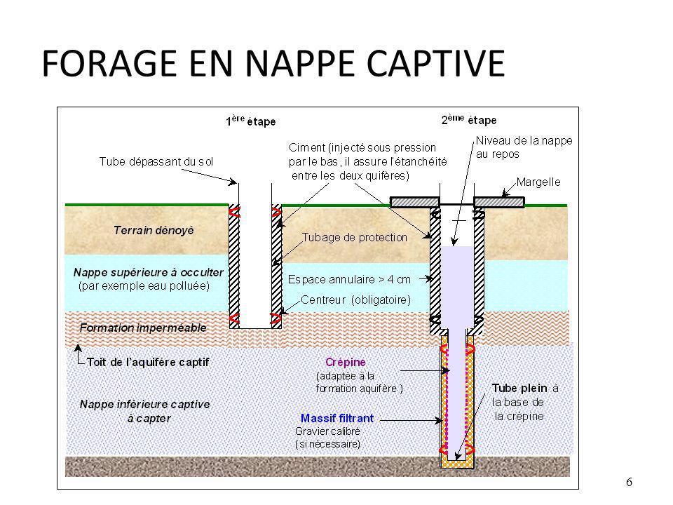 FORAGE EN NAPPE CAPTIVE