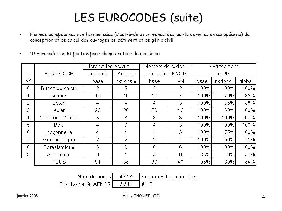 LES EUROCODES (suite)