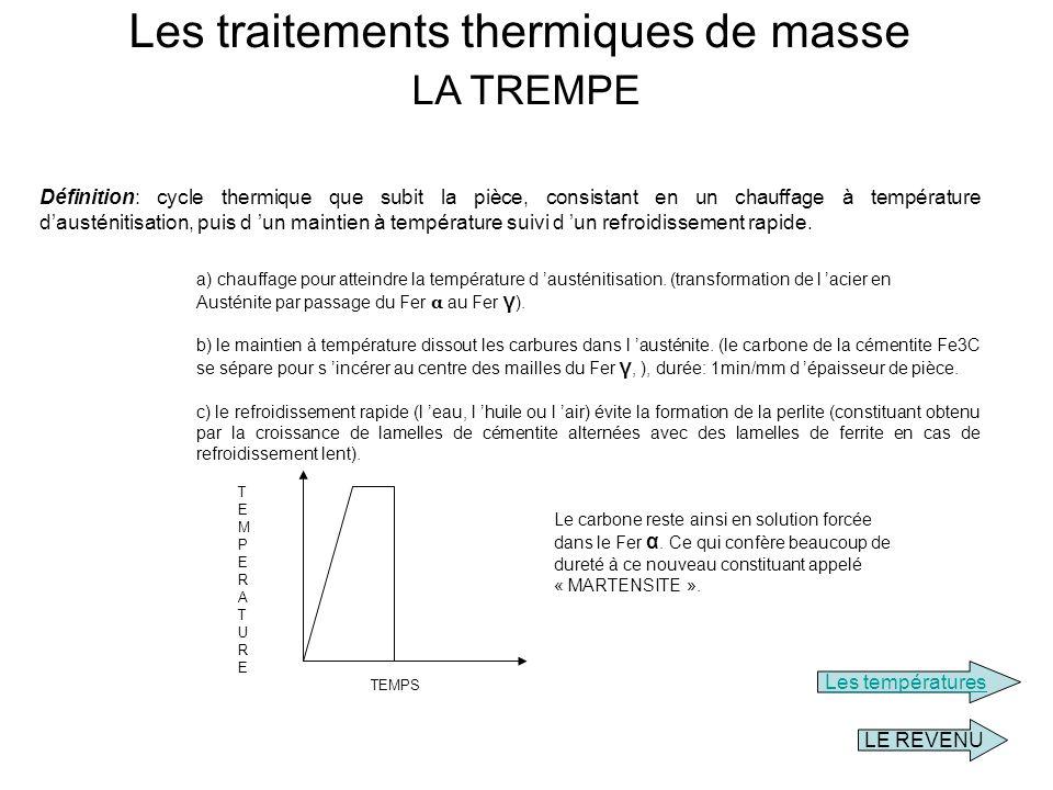 Les traitements thermiques de masse LA TREMPE