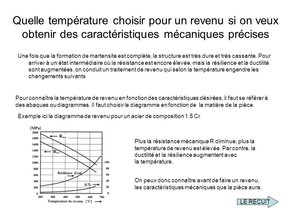 Quelle température choisir pour un revenu si on veux obtenir des caractéristiques mécaniques précises
