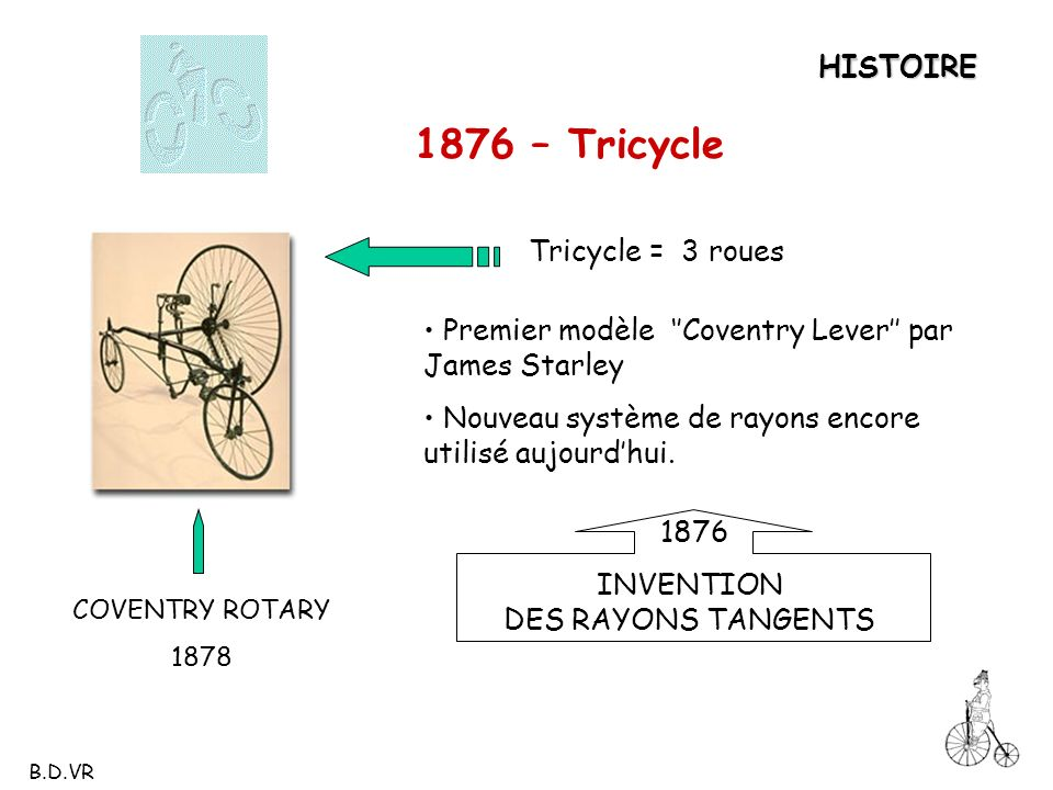 INVENTION DES RAYONS TANGENTS
