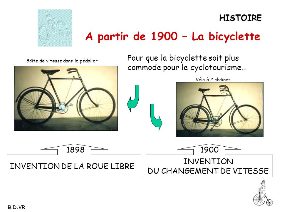 INVENTION DU CHANGEMENT DE VITESSE