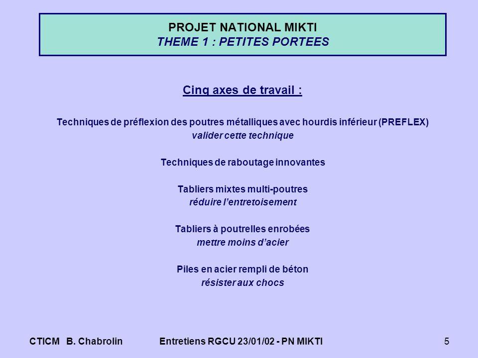 PROJET NATIONAL MIKTI THEME 1 : PETITES PORTEES