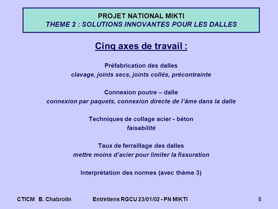 PROJET NATIONAL MIKTI THEME 2 : SOLUTIONS INNOVANTES POUR LES DALLES