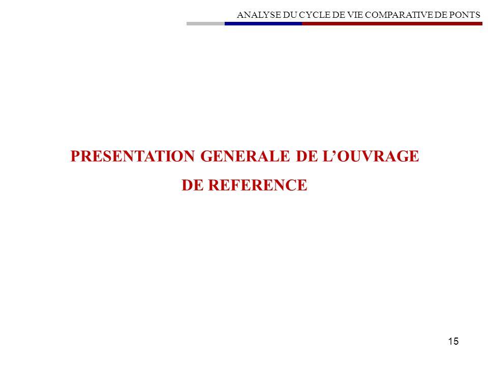 PRESENTATION GENERALE DE L'OUVRAGE