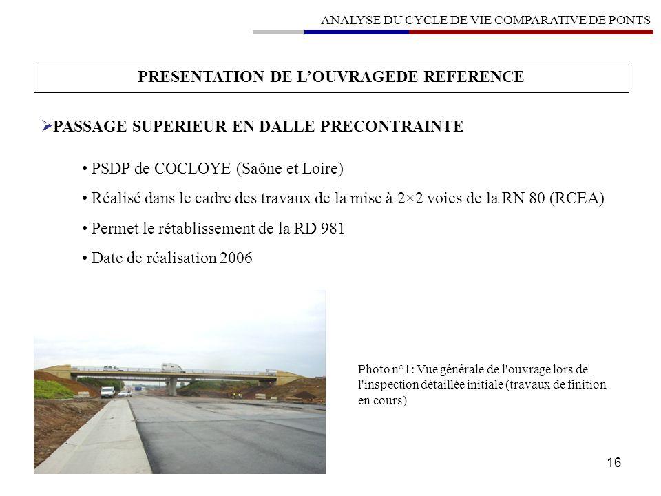 PRESENTATION DE L'OUVRAGEDE REFERENCE