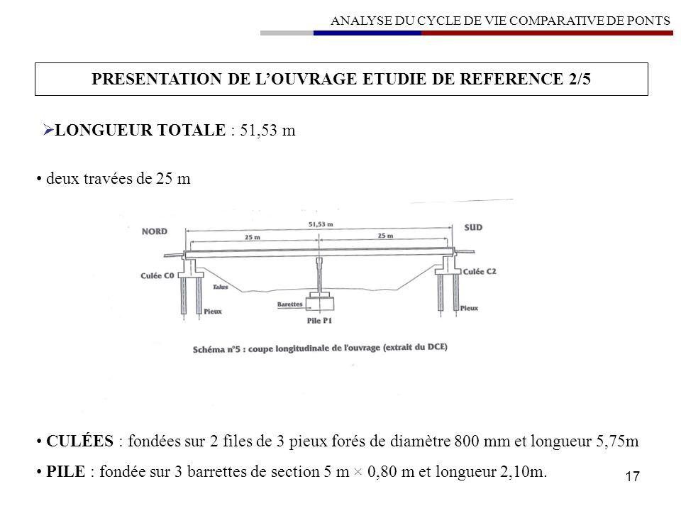 PRESENTATION DE L'OUVRAGE ETUDIE DE REFERENCE 2/5