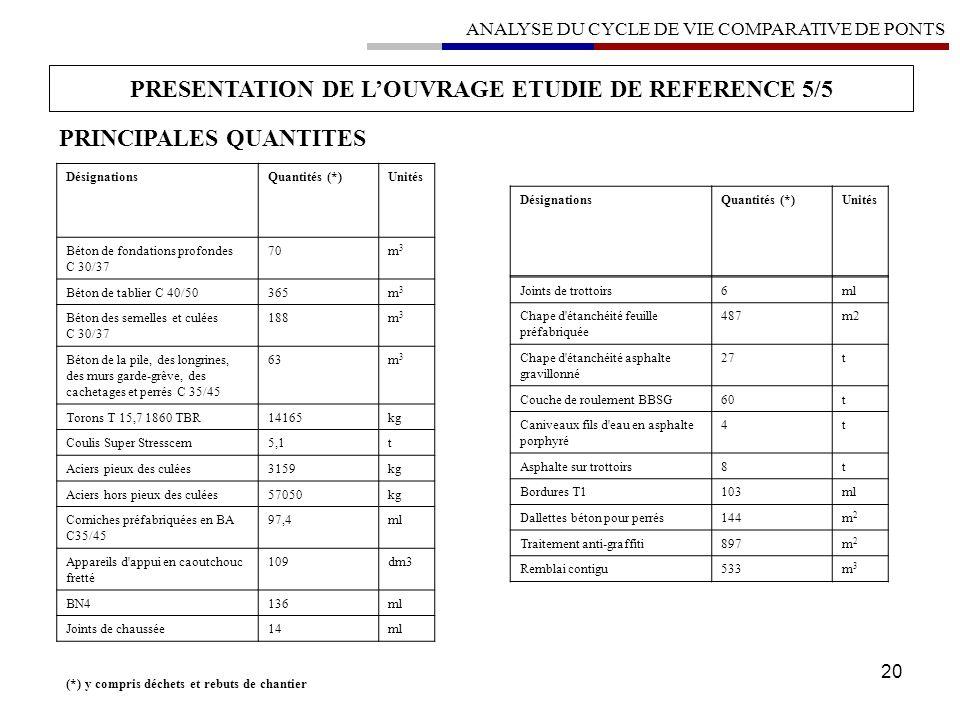PRESENTATION DE L'OUVRAGE ETUDIE DE REFERENCE 5/5