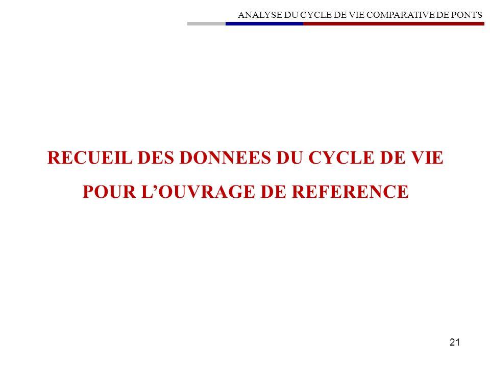 RECUEIL DES DONNEES DU CYCLE DE VIE POUR L'OUVRAGE DE REFERENCE