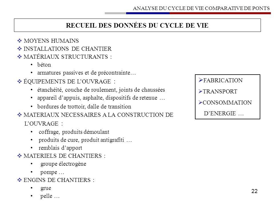 RECUEIL DES DONNÉES DU CYCLE DE VIE