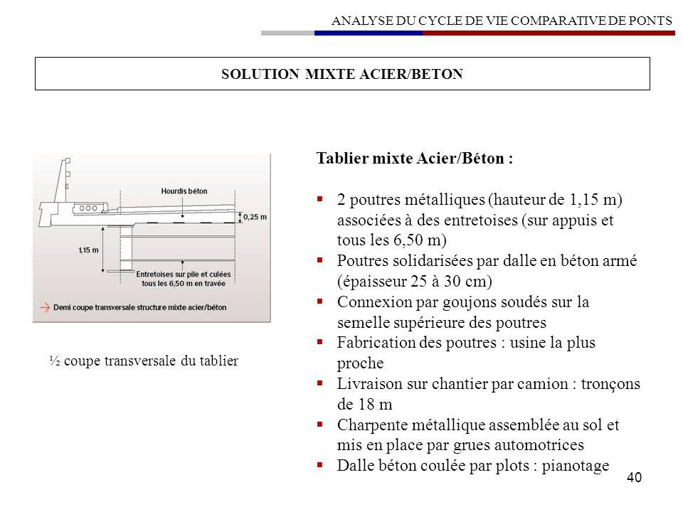 SOLUTION MIXTE ACIER/BETON