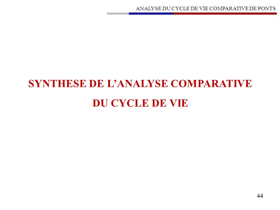 SYNTHESE DE L'ANALYSE COMPARATIVE
