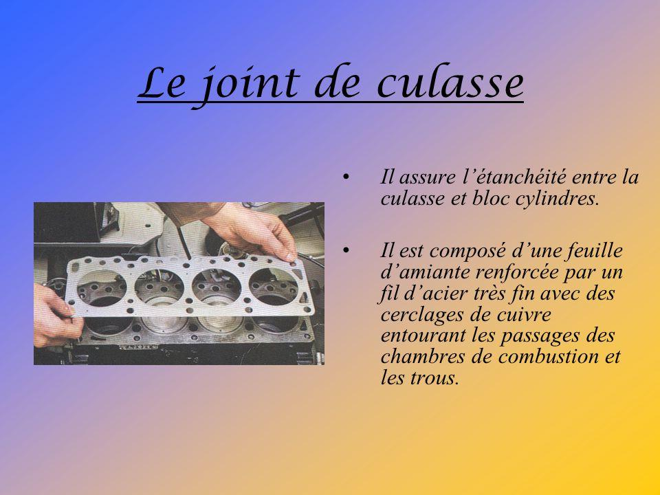 Le joint de culasse Il assure l'étanchéité entre la culasse et bloc cylindres.