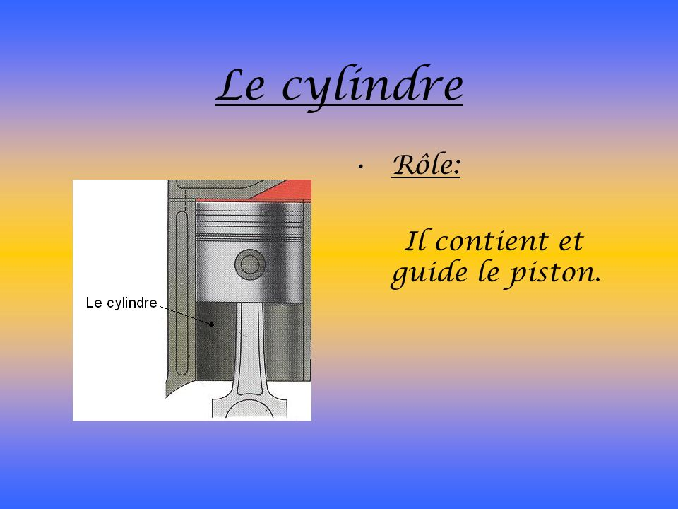 Le cylindre Rôle: Il contient et guide le piston.
