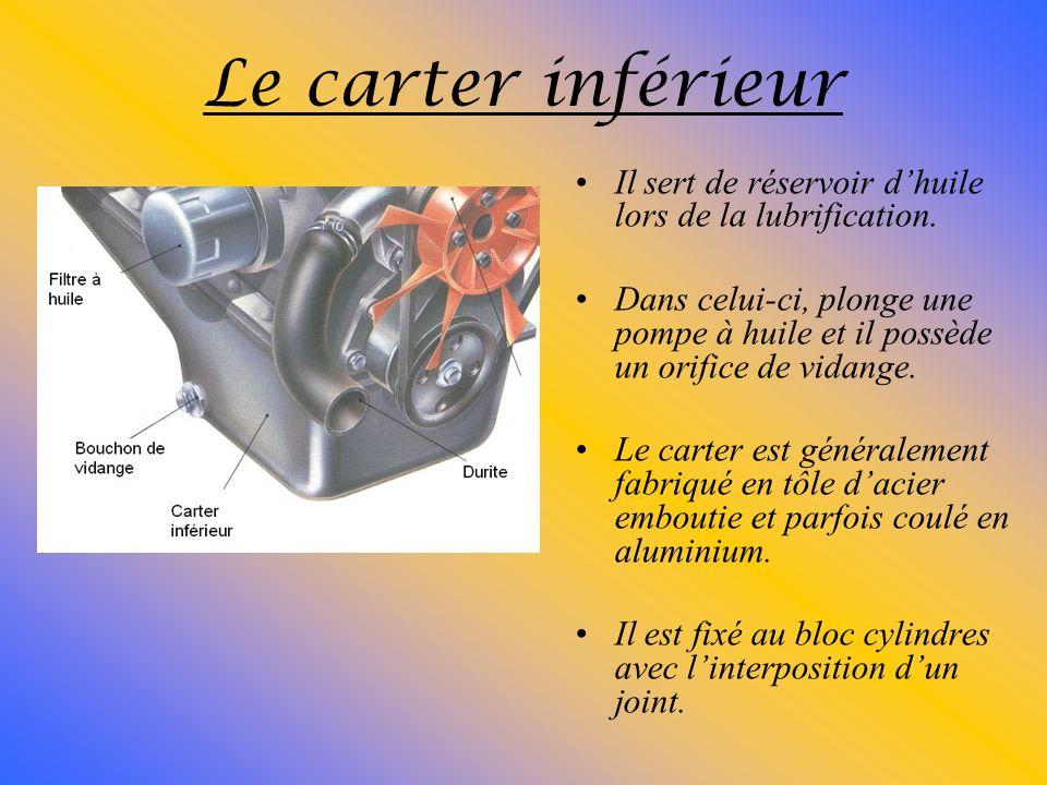 Le carter inférieur Il sert de réservoir d'huile lors de la lubrification.