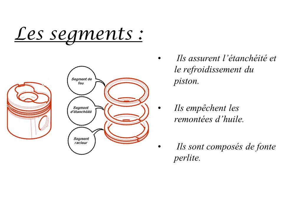 Les segments : Ils assurent l'étanchéité et le refroidissement du piston. Ils empêchent les remontées d'huile.