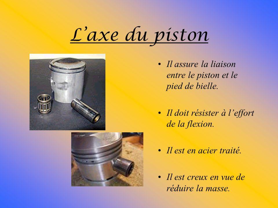 L'axe du piston Il assure la liaison entre le piston et le pied de bielle. Il doit résister à l'effort de la flexion.