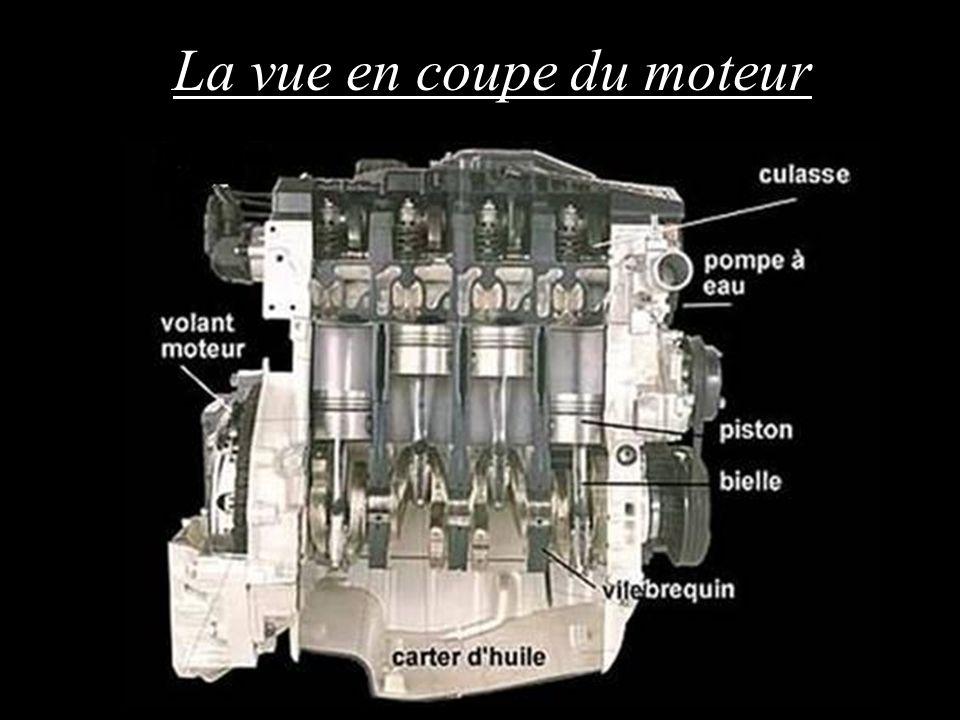 La vue en coupe du moteur