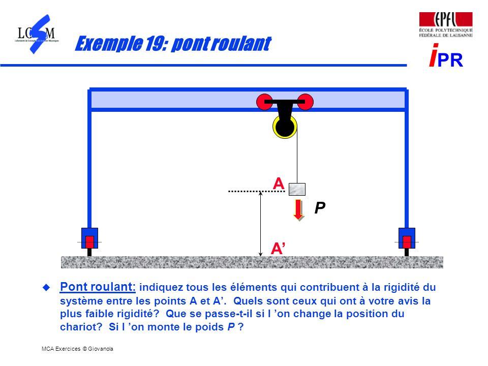 Exemple 19: pont roulant A P A'