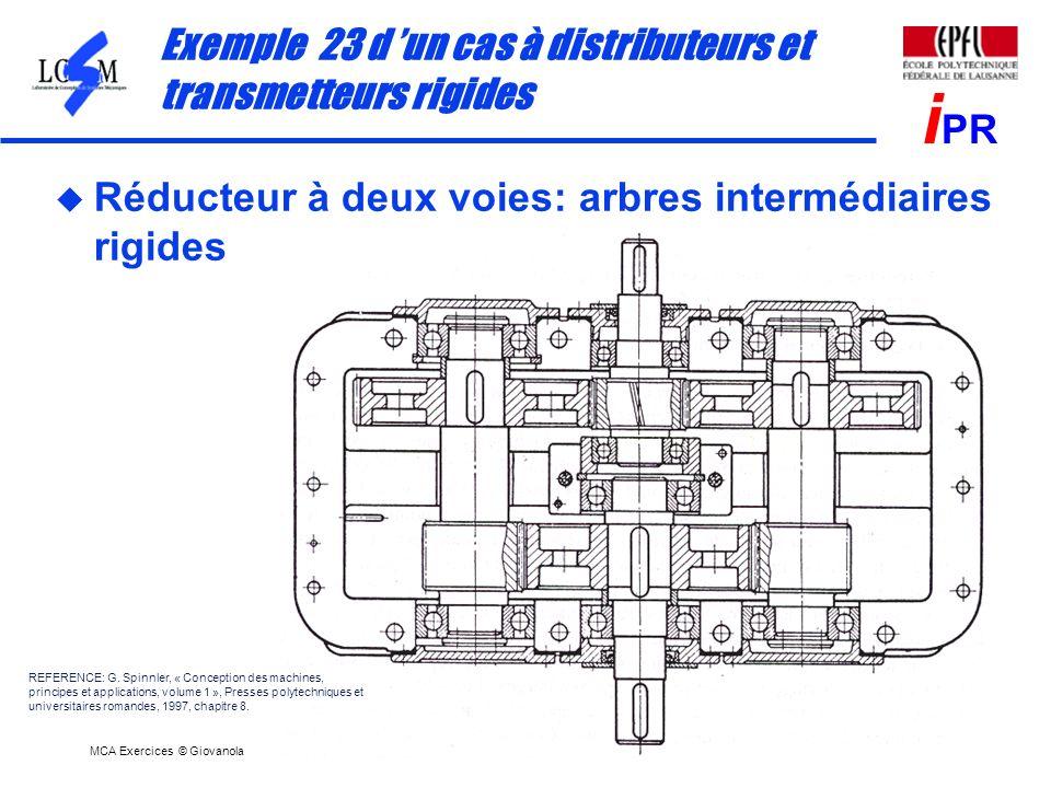 Exemple 23 d 'un cas à distributeurs et transmetteurs rigides
