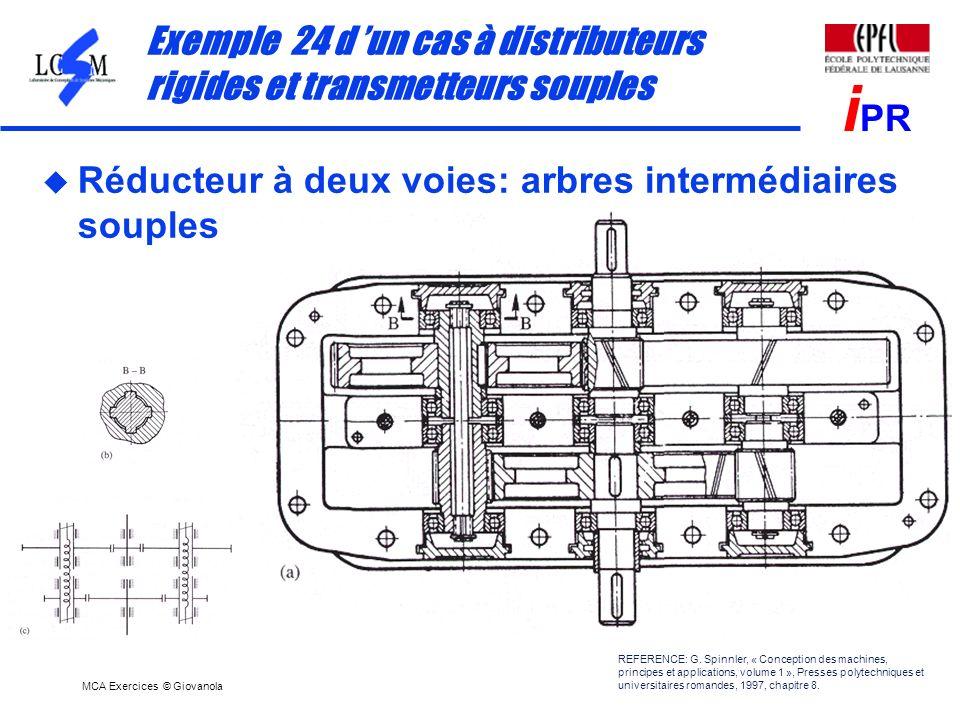 Exemple 24 d 'un cas à distributeurs rigides et transmetteurs souples