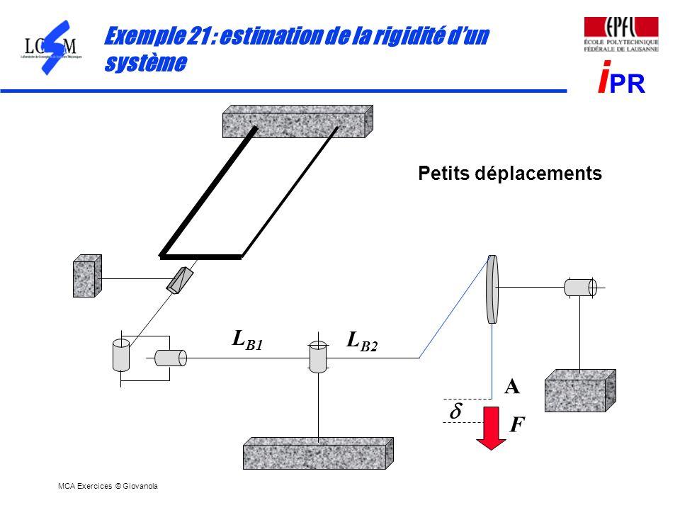 Exemple 21 : estimation de la rigidité d'un système