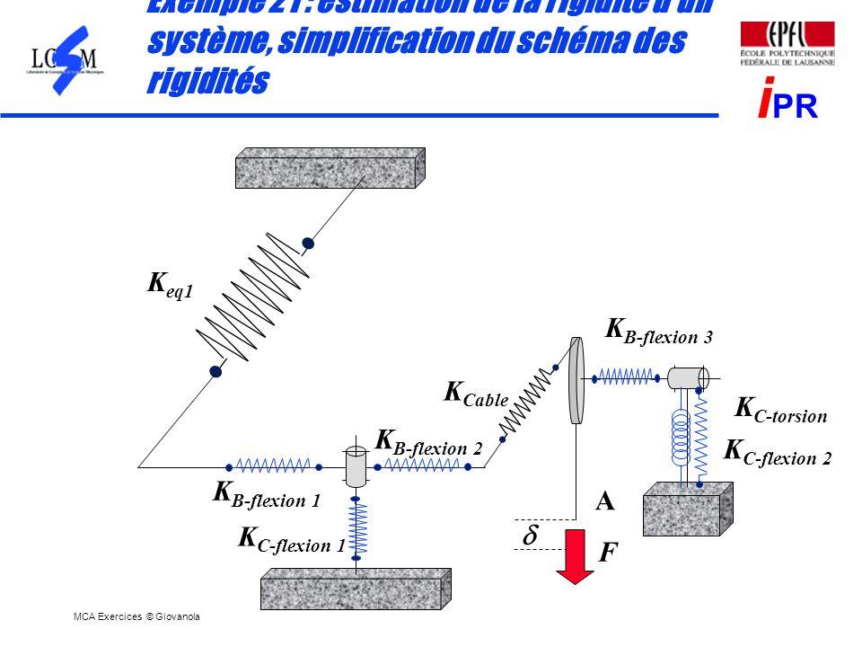Exemple 21 : estimation de la rigidité d'un système, simplification du schéma des rigidités