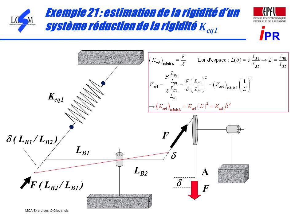 Exemple 21 : estimation de la rigidité d'un système réduction de la rigidité Keq1