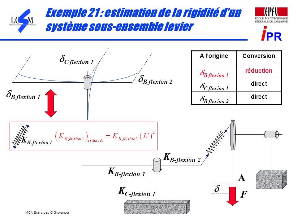 Exemple 21 : estimation de la rigidité d'un système sous-ensemble levier