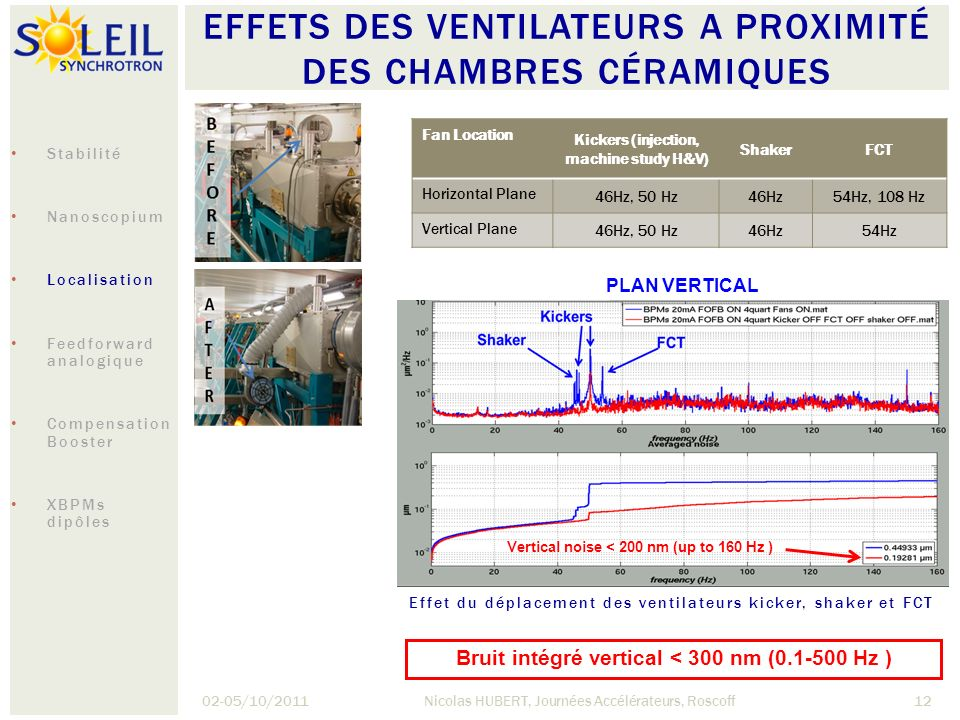 Effets des ventilateurs a proximité des chambres céramiques
