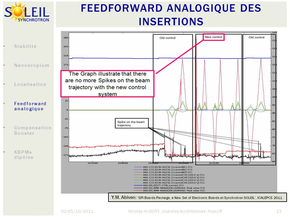 Feedforward analogique des insertions