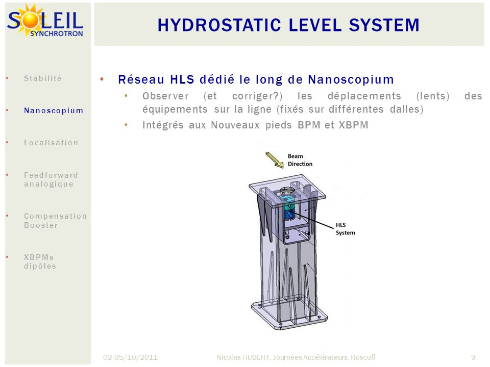 Hydrostatic Level System