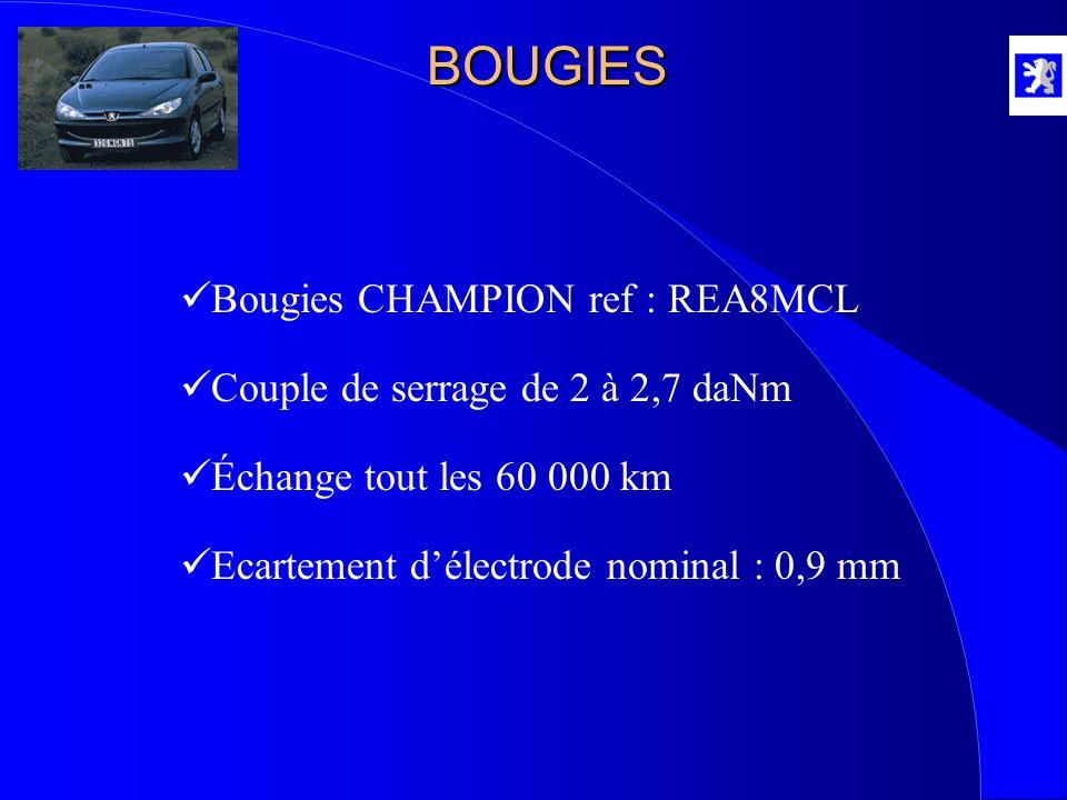 BOUGIES Bougies CHAMPION ref : REA8MCL
