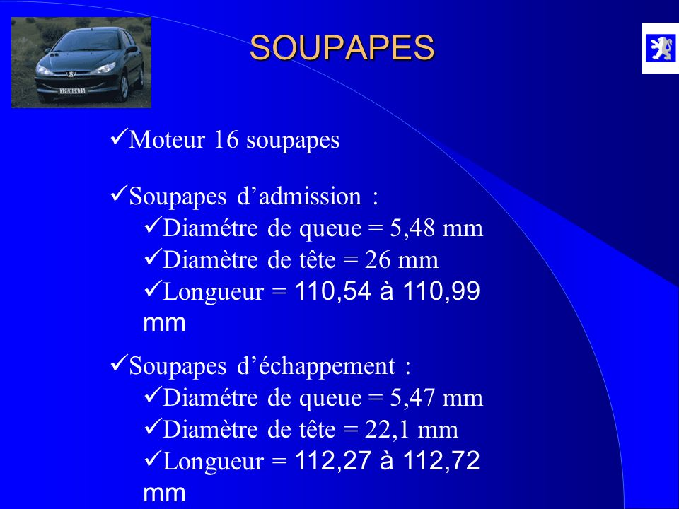 SOUPAPES Moteur 16 soupapes Soupapes d'admission :