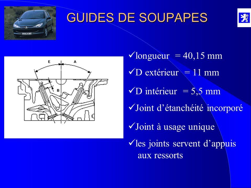 GUIDES DE SOUPAPES longueur = 40,15 mm D extérieur = 11 mm