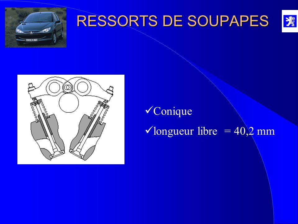RESSORTS DE SOUPAPES Conique longueur libre = 40,2 mm