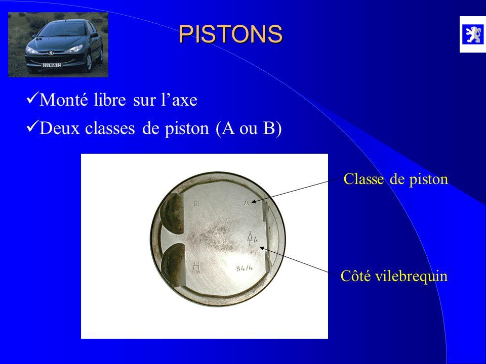 PISTONS Monté libre sur l'axe Deux classes de piston (A ou B)
