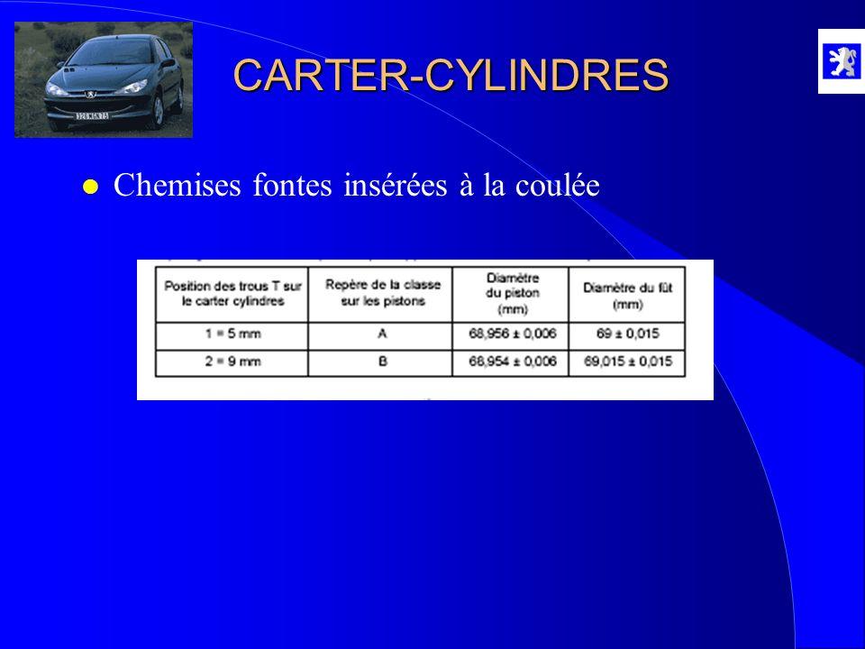 CARTER-CYLINDRES Chemises fontes insérées à la coulée