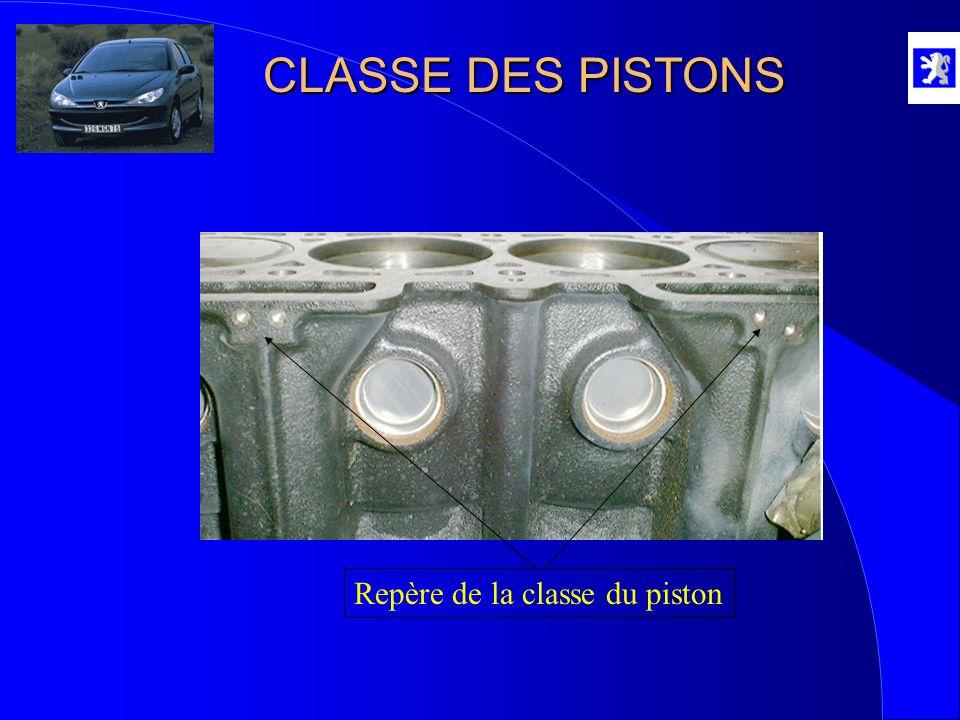 CLASSE DES PISTONS Repère de la classe du piston