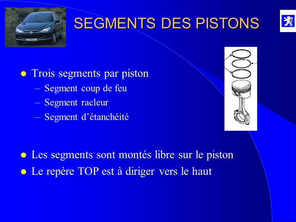 SEGMENTS DES PISTONS Trois segments par piston