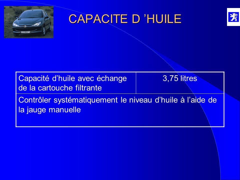 CAPACITE D 'HUILE Capacité d'huile avec échange de la cartouche filtrante. 3,75 litres.