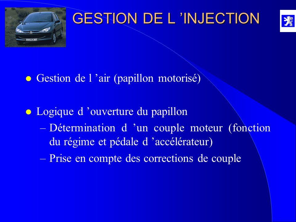 GESTION DE L 'INJECTION