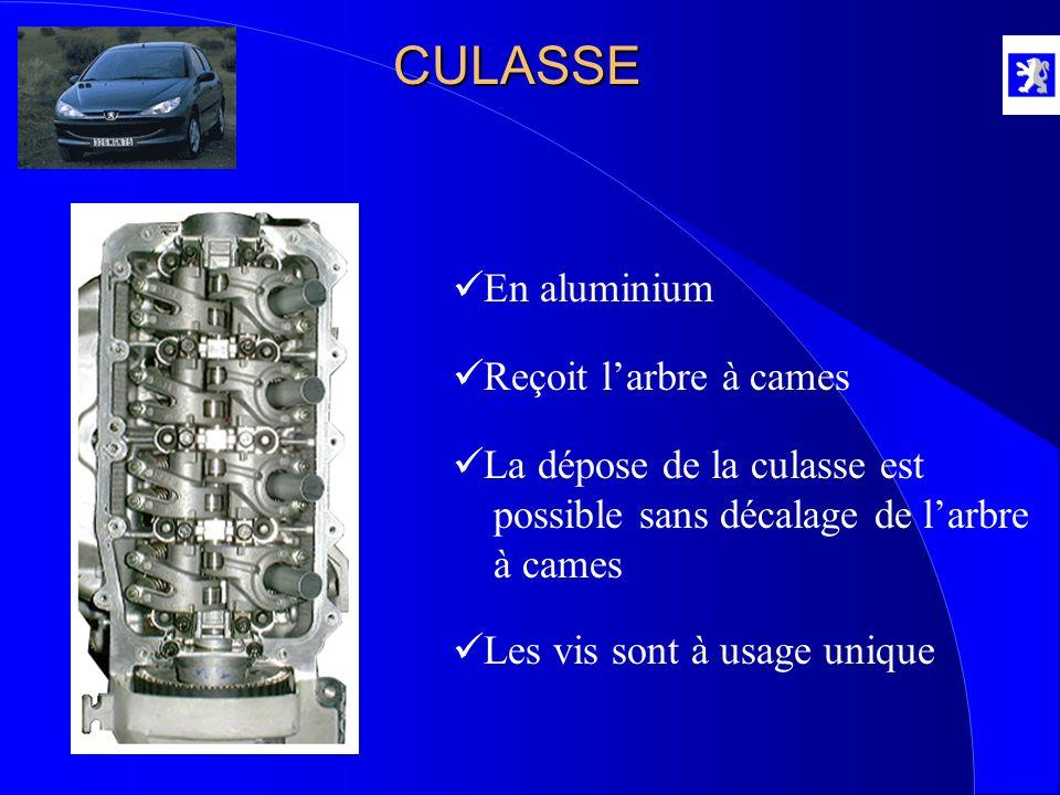 CULASSE En aluminium Reçoit l'arbre à cames