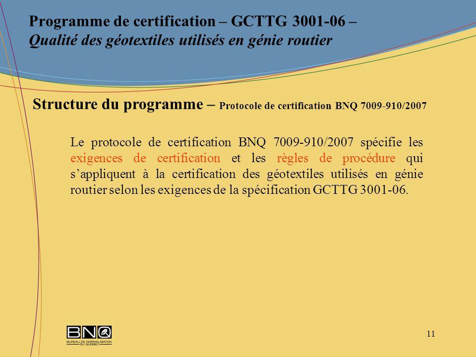 Structure du programme – Protocole de certification BNQ 7009-910/2007